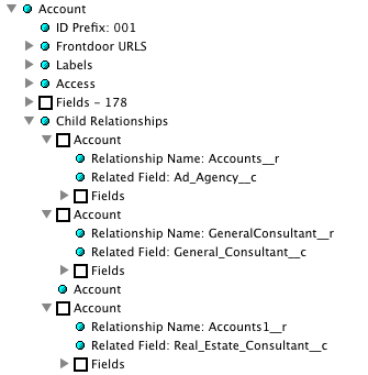 SFDC Best Practice for Child Relationship Names | Soliant