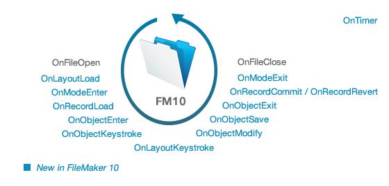 FileMaker 10