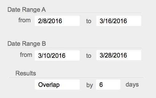 Date ranges overlap