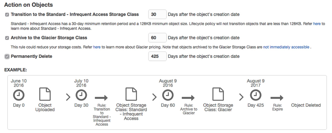 Action on Objects for setting up a lifecycle policy