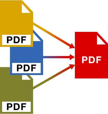how to combine pdfs into one pdf