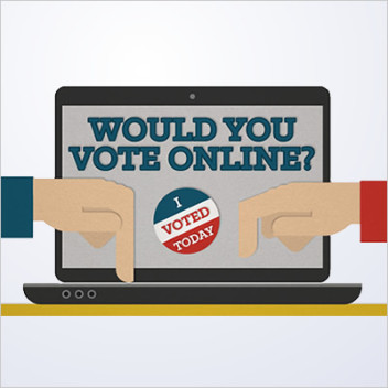 Would You Vote Online?