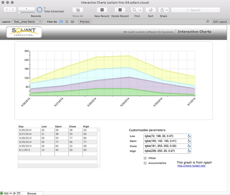 Screenshot of results in FileMaker Pro