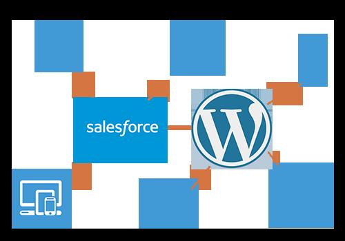 Salesforce-WordPress Integration