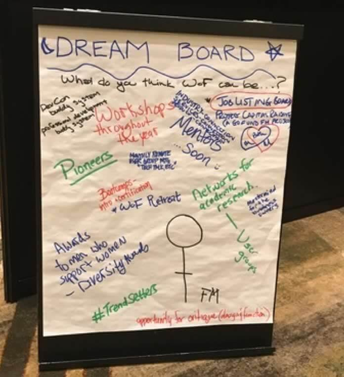 Dream Board at FileMaker DevCon 2017