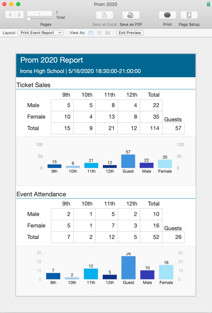 Event Statistics report